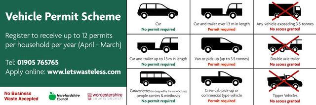 CVT_permit_vehicles.thumb.jpg.6f4e2ca59cc055a426ca8d0e096dd3c4.jpg