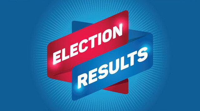 election-results-banner-01.thumb.jpg.3d19bfb6a0efd79236d4a2e2430e9548.jpg